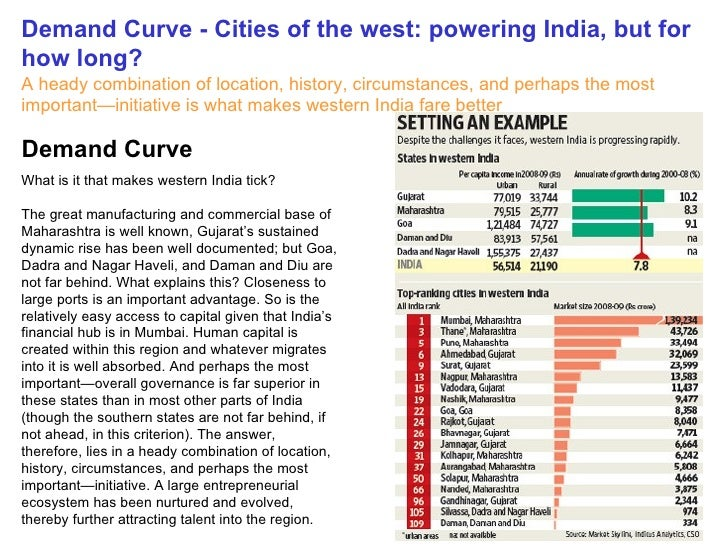 Demand Curve - Cities of the west: powering India, but for how long? A heady combination of location, history, circumstanc...