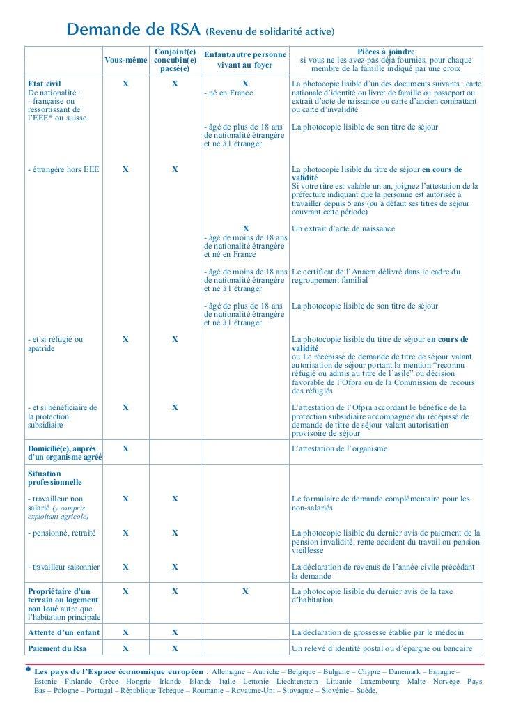 Caf Formulaire Demande Complementaire Pour Non Salaries