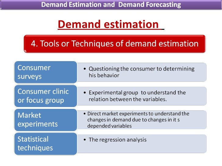 demand estimation forecasting Jonathan levin demand estimation fall 2009 11 / 27 (economics 257 stanford university) demand in product space the typical problem is to estimate q = f (p,z) in a way which is.