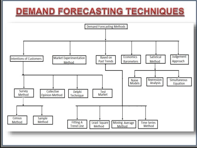 demand forecast methods - Parfu kaptanband co