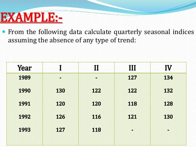 econometrical time series analysis A course in time series analysis suhasini subba rao email: suhasinisubbarao@stattamuedu august 30, 2018.