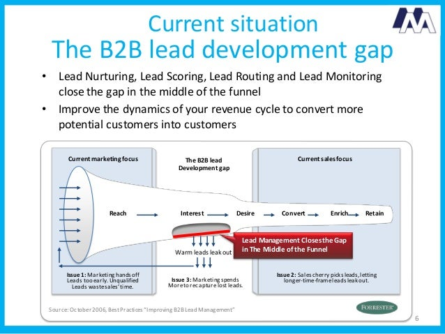 Demand generation business case blueprint malvernweather Images