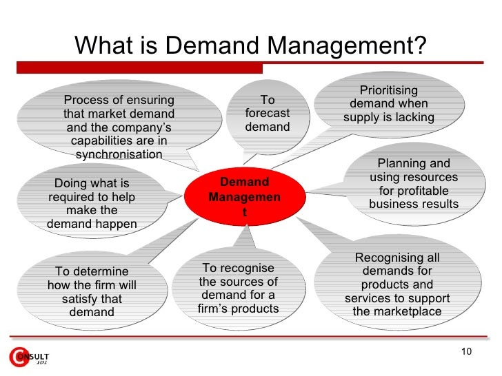demand management plan template - demand management