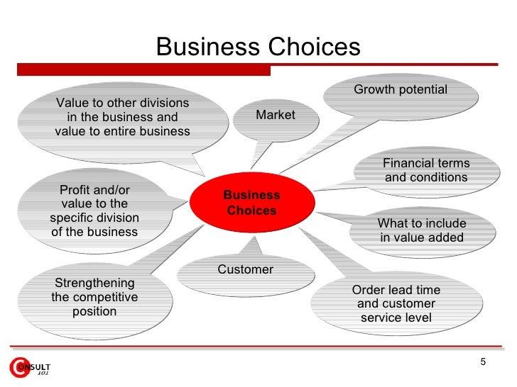 Business framework demand management process powerpoint.