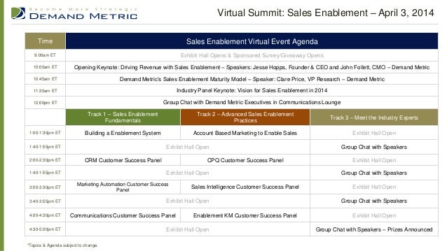 Virtual Summit: Sales Enablement – April 3, 2014 Time  Sales Enablement Virtual Event Agenda  9:00am ET  Exhibit Hall Open...