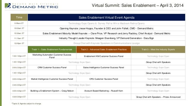 Virtual Summit: Sales Enablement – April 3, 2014 Time  Sales Enablement Virtual Event Agenda  9:00am ET  Technology Expo O...