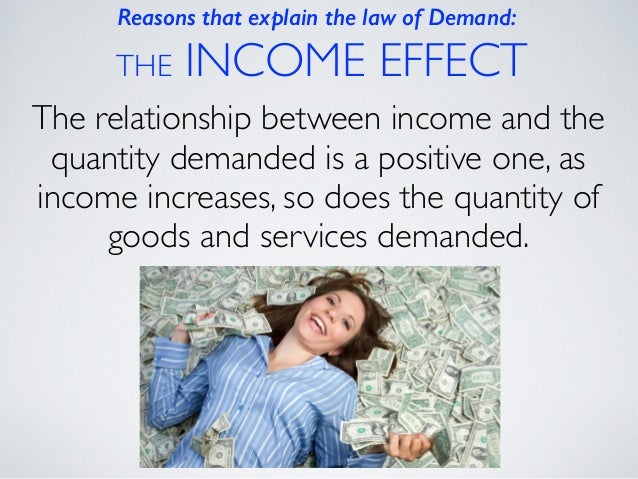 law of demand income effect