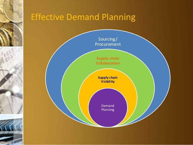 Demand Planning for Inventory and Capacity Utilization.