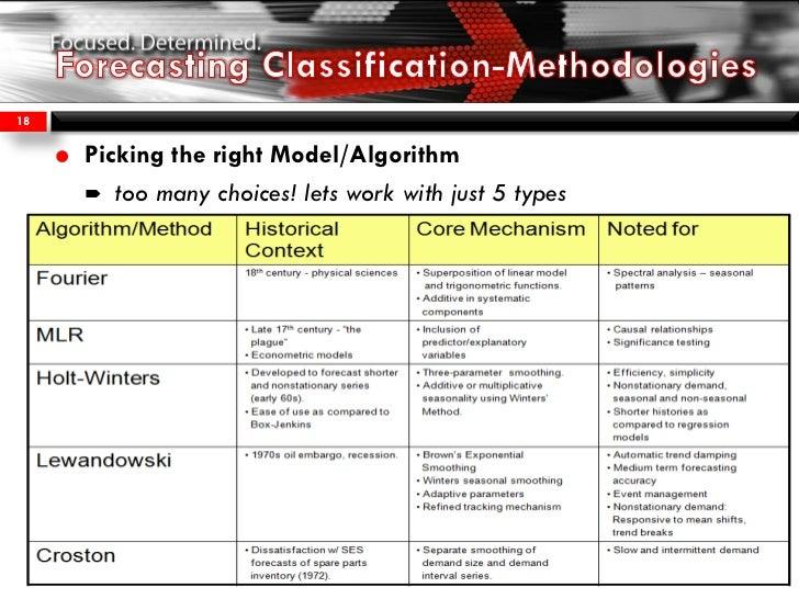 demand planner analyst rfl demand planning analyst