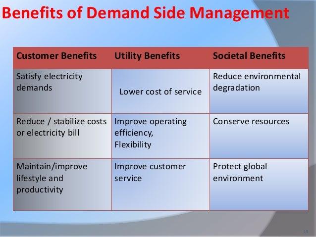 Definition: Demand Side Management