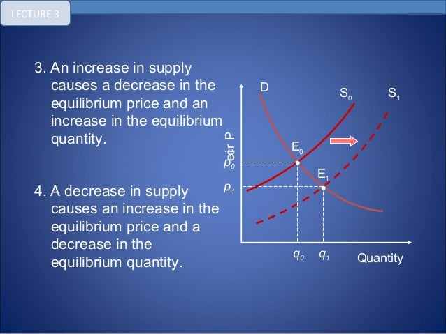 supply and demand and equilibrium price The price adjustment mechanism: if the quantity supplied, qs, is greater than the  quantity demanded, qd, at a price p0, then a surplus exists at p0 because of.