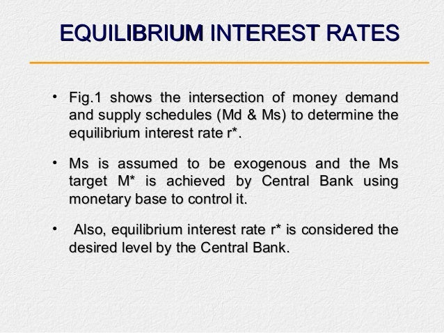 Money market equilibrium in an economy (with problems).
