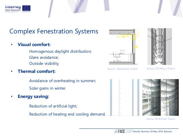 Complex Fenestration Systems Results Seminar 20 May 2019, Bolzano Source: Bartenbach GmbH Source: RETROLux Therm Source: R...