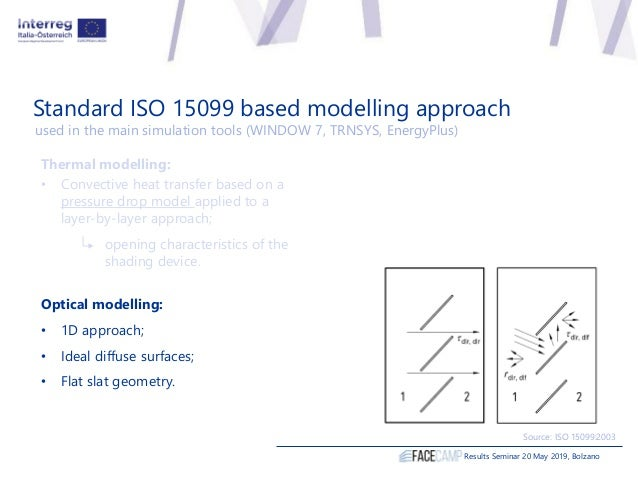 Standard ISO 15099 based modelling approach used in the main simulation tools (WINDOW 7, TRNSYS, EnergyPlus) Results Semin...