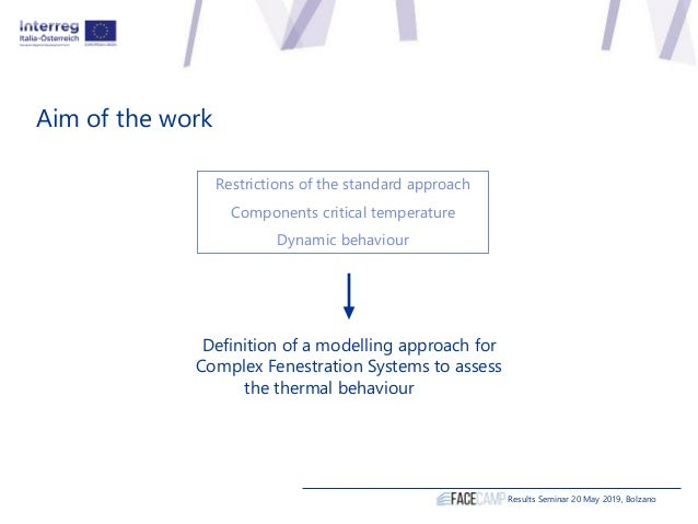 Aim of the work Definition of a modelling approach for Complex Fenestration Systems to assess the thermal behaviour Result...