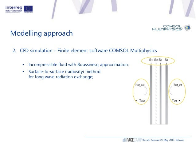 Modelling approach Results Seminar 20 May 2019, Bolzano 2. CFD simulation – Finite element software COMSOL Multiphysics • ...