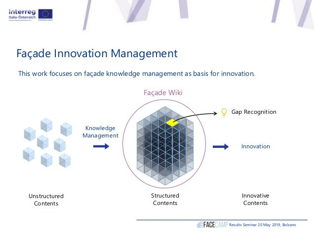 Façade Innovation Management This work focuses on façade knowledge management as basis for innovation. Results Seminar 20 ...