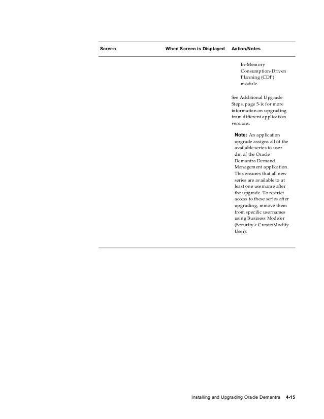 Resume nitesh | oracle database | databases.