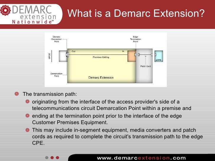 Understanding the Demarc Extension - A Facility's Most Critical Cabli…SlideShare