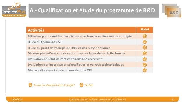R&D  A -Qualification et étude du programme de R&D  Activités  Statut  Réflexion pour identifier des pistes de recherche e...