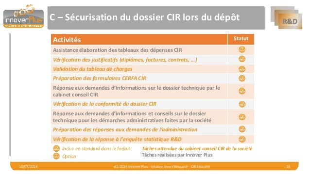 R&D  C –Sécurisation du dossier CIR lors du dépôt  Activités  Statut  Assistance élaboration des tableaux des dépenses CIR...