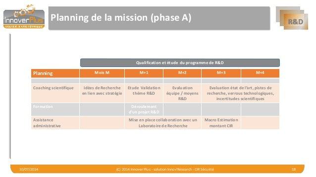 R&D  Planning de la mission (phase A)  Planning  Mois M  M+1  M+2  M+3  M+4  Coaching scientifique  Idées de Recherche en ...