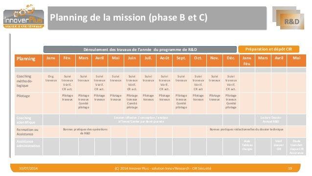 R&D  Planning de la mission (phase B et C)  Planning  Janv.  Fév.  Mars  Avril  Mai  Juin  Juil.  Août  Sept.  Oct.  Nov. ...