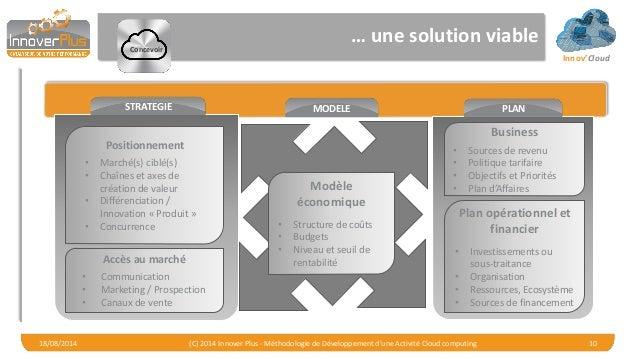 Innov'Cloud … une solution viable 18/08/2014 (C) 2014 Innover Plus - Méthodologie de Développement d'une Activité Cloud co...