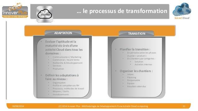 Innov'Cloud … le processus de transformation 18/08/2014 (C) 2014 Innover Plus - Méthodologie de Développement d'une Activi...