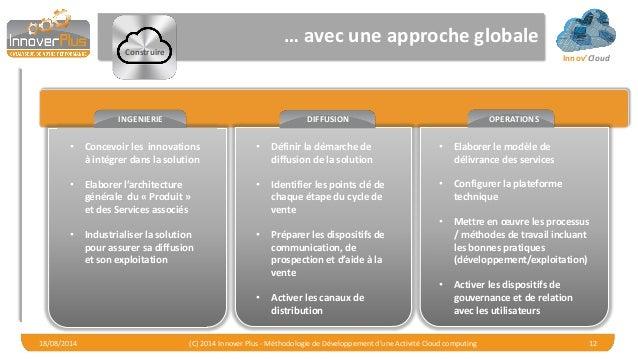 Innov'Cloud … avec une approche globale 18/08/2014 (C) 2014 Innover Plus - Méthodologie de Développement d'une Activité Cl...