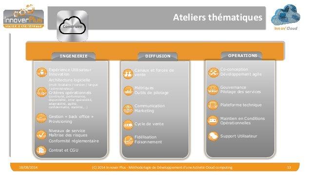 Innov'Cloud Ateliers thématiques 18/08/2014 (C) 2014 Innover Plus - Méthodologie de Développement d'une Activité Cloud com...