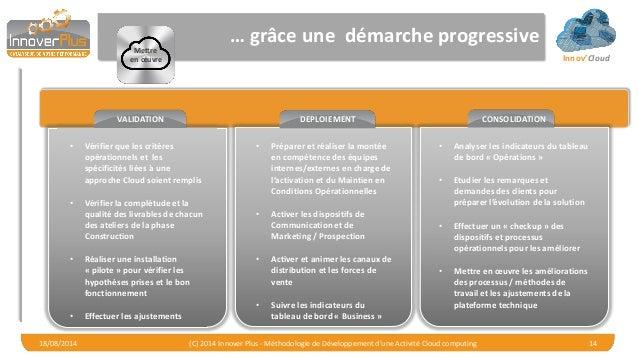 Innov'Cloud … grâce une démarche progressive 18/08/2014 (C) 2014 Innover Plus - Méthodologie de Développement d'une Activi...