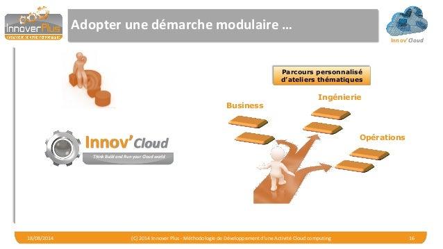 Innov'Cloud Adopter une démarche modulaire … 18/08/2014 (C) 2014 Innover Plus - Méthodologie de Développement d'une Activi...