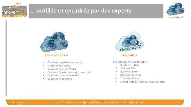 Innov'Cloud … outillée et encadrée par des experts 18/08/2014 (C) 2014 Innover Plus - Méthodologie de Développement d'une ...