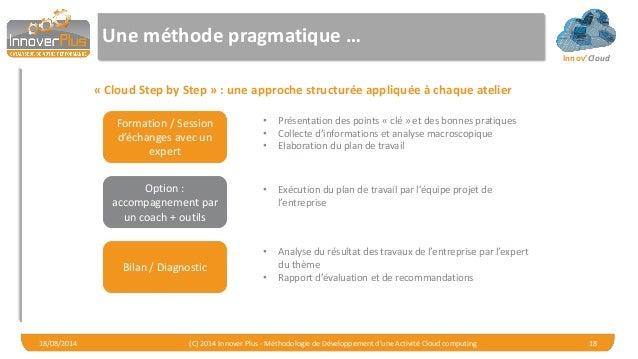 Innov'Cloud Une méthode pragmatique … 18/08/2014 (C) 2014 Innover Plus - Méthodologie de Développement d'une Activité Clou...
