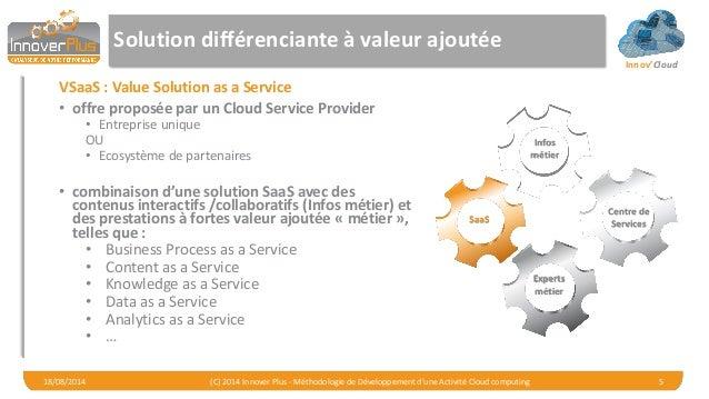Innov'Cloud Solution différenciante à valeur ajoutée VSaaS : Value Solution as a Service • offre proposée par un Cloud Ser...