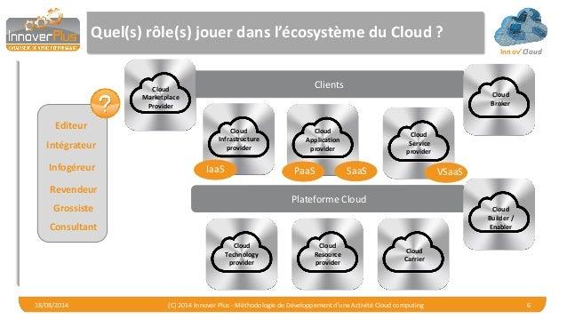 Innov'Cloud Quel(s) rôle(s) jouer dans l'écosystème du Cloud ? 18/08/2014 (C) 2014 Innover Plus - Méthodologie de Développ...