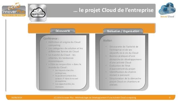 Innov'Cloud … le projet Cloud de l'entreprise 18/08/2014 (C) 2014 Innover Plus - Méthodologie de Développement d'une Activ...