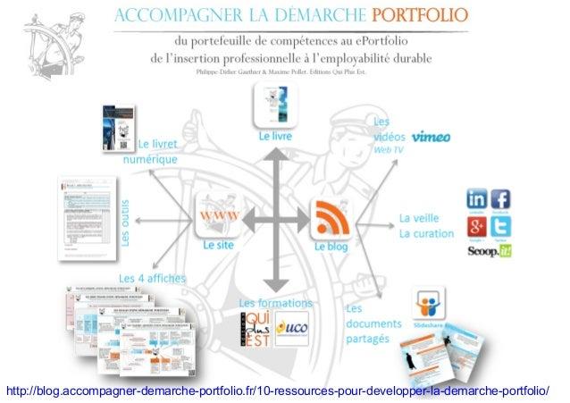 http://blog.accompagner-demarche-portfolio.fr/10-ressources-pour-developper-la-demarche-portfolio/