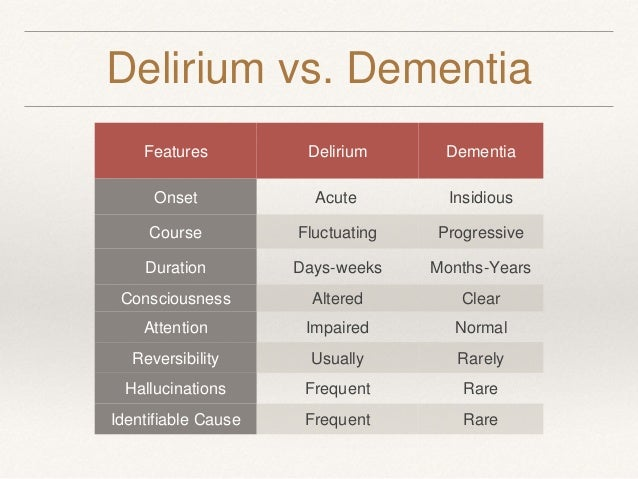 Dementia for internists by Dr. Pippenger