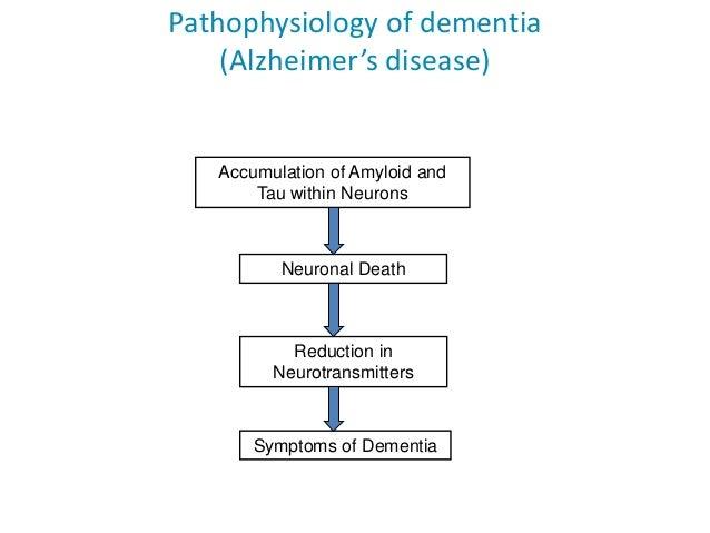 Rapidly-Progressive Dementia