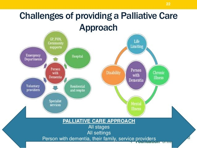 how to explain palliative care to family