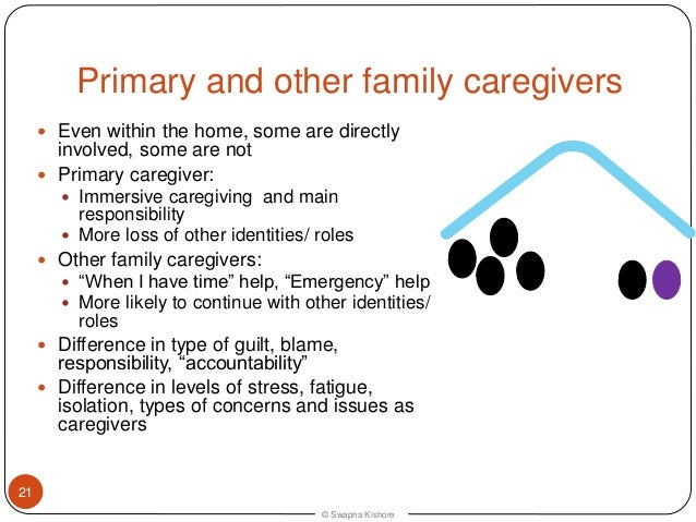 women as primary caregivers Women are not only more likely to be the primary caregivers in a family increasingly, they are primary breadwinners, too four in 10 american households with children under age 18 now include a.