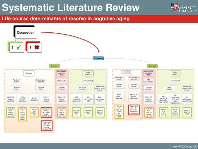 creative learning environments in education—a systematic literature review Oncourse learning's rating system:  systematic review or meta-analysis of all relevant  johns hopkins nursing evidence-based practice model and .