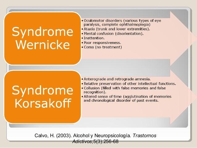 Dysthymic Disorder Self Test