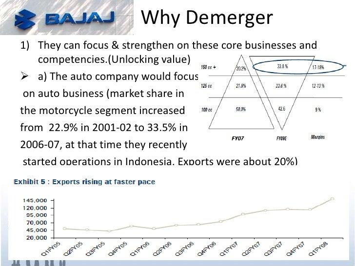 bajaj demerger Bajaj hindusthan sugar and industries limited board / board of  (bal) of 10/-  each (on demerger of bajaj holding & investment ltd on.