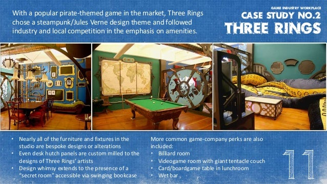 Three Rings Office Game Design 20 Urbane Media Office Space game Development Workplaces Gdc2015 Demetri Detsaridu2026