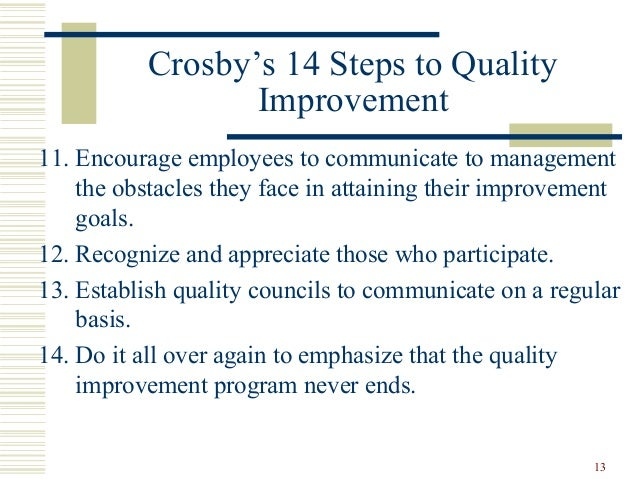 deming crosby juran Juran is your on-demand team of trainers, coaches, and advisors focused on quality improvement we teach organizations to become self-sufficient.