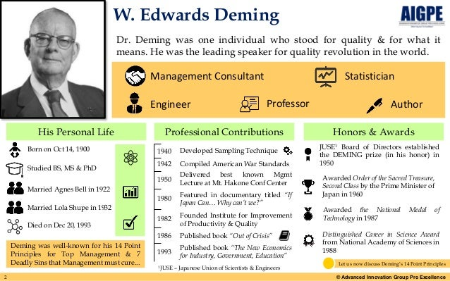 deming s 14 points The main focus of the paper is to assess the state of implementation of deming's 14 points for achieving quality in the construction industry in the initial phase of the study, deming's 14 points have been thoroughly.