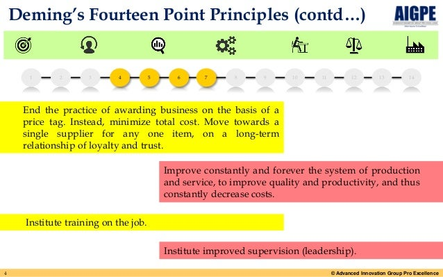 deming s 14 principles in toyota However deming's total quality management philosophy is not limited to pdca method the main ideas briefed by 14 key principles described by  like toyota, fuji .